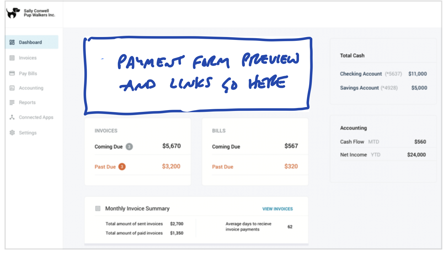 A screenshot of the dashboard with some hand drawing on top. A box is hand drawn at the top of the dashboard. Handwritten laters say: Payment form preview and links go here.