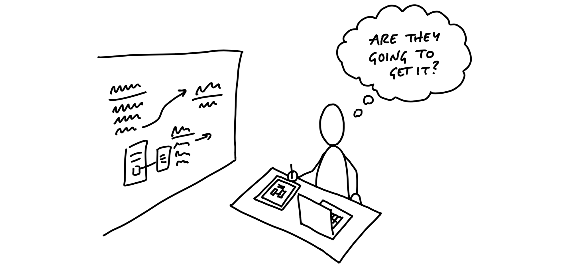 Cartoon. A person stands at a desk. To their right is a whiteboard with a breadboard and fat marker sketch. At the table in front of them is an open laptop and a tablet with a fat marker sketch drawn on it. The person holds a stylus above the tablet while thinking: Are they going to get it?