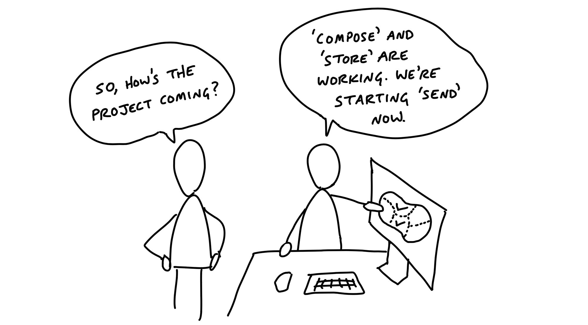 Cartoon. The same figure as in the last chapter stands beside the desk of another figure. Hands on hips, the first figure asks: So, how's the project coming? The figure on the right points to a monitor with a map drawn. The map outlines territories, some of them with checkmarks inside. A speech bubble says: 'Compose' and 'Store' are working. We're starting 'Send' now.